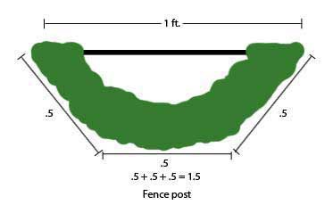 Measure Christmas garland to create a professional style Christmas fence line.