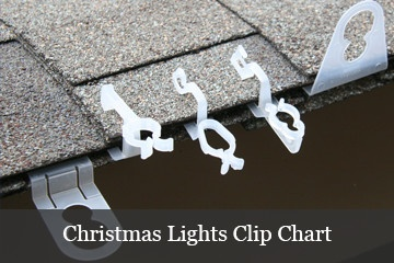 use light clips to hang Christmas lights with ease