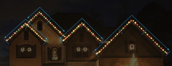 the first step to hanging Christmas lights is to measure