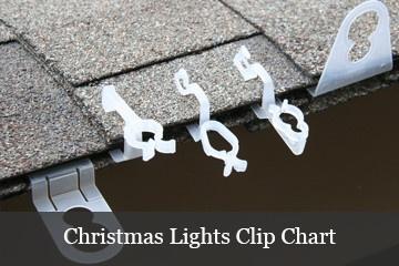use light clips to hang Christmas lights with ease
