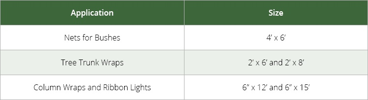 Net Light Size and Applications Chart