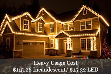 heavy christmas lights power usage