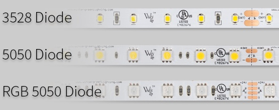 SMD LED Strip Light Diodes Comparison
