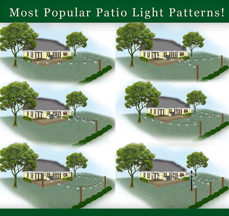 Patterns for Hanging Patio Lights
